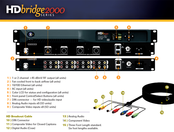 ZeeVee HDbridge from AMT.com